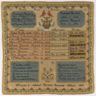 "Family Record giving the dates of birth, marriage and death of members of the Barnard family. At the top, two octagonal cartouches with blue grounds are separated by a basket of fruit and birds. The primary information is arranged in a table with columns of pink, white and tan. Two square cartouches at the bottom with blue grounds and a basket of fruit between, contain a verse:   Time flies a Pace In ceaseless race Man hurries to the tomb In bliss or woe Ere long to know His everlasting doom  Then let thy heart Who ere thou art To wisdoms way incline Use well this hour While in thy Power For the next may not be thine  With a strawberry vine border  and  inscription.   The death date for the second Abigail Barnard (daughter) has been written in with ink ""Oct. 2. 1885"" Several of the dates are later than the date given in the signature."