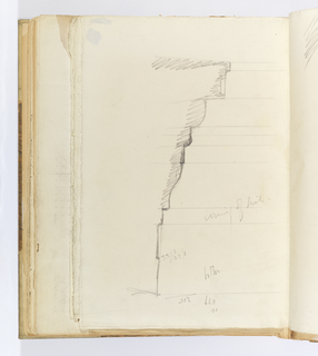 Vertical sheet containing a molding seen in profile.  This sketch occupies the full sheet.