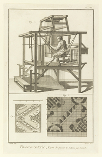 Picture from Diderot's Encyclopedia showing a man at a loom; scale. Beneath, textile patterns that the loom can create. All pictures are labelled with figure numbers.