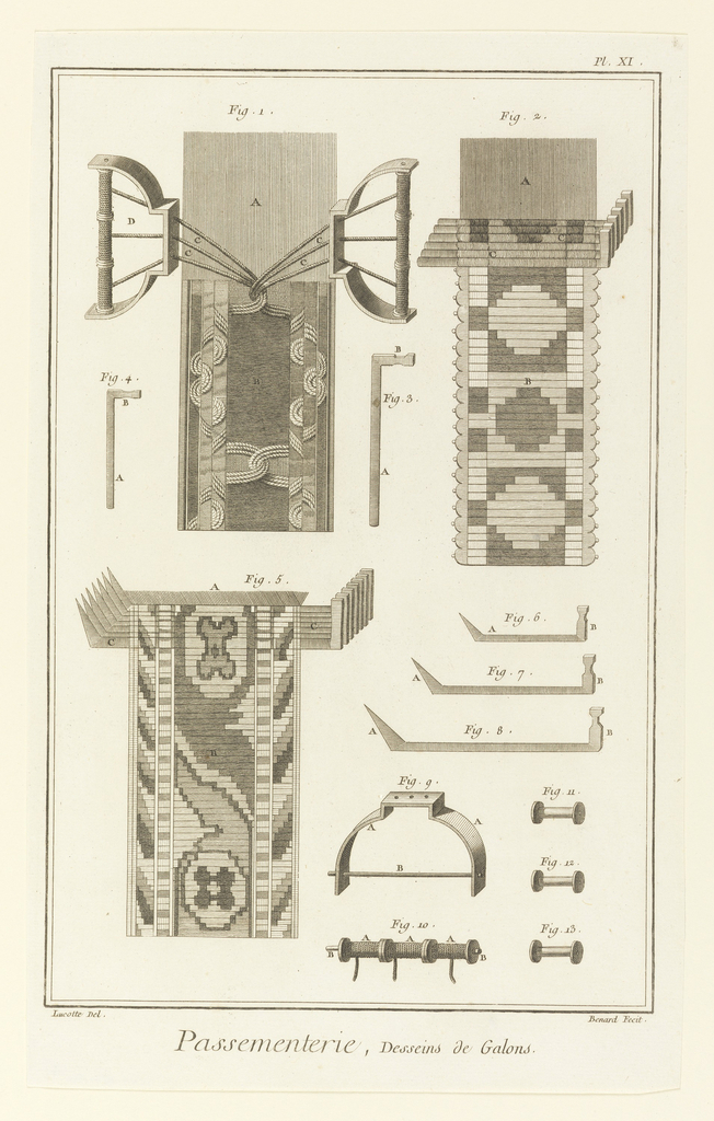 A depiction of braid designs and loom tools.