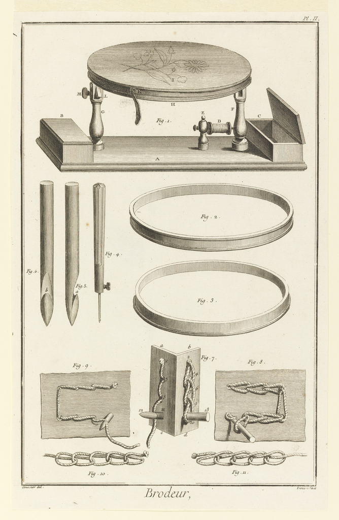 A depiction of the various tools used by embroiderers and patterns for stitched knots. Each is labeled with a figure number.