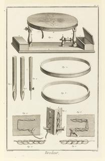 Print, Brodeur, from Diderot's Encyclopaedia