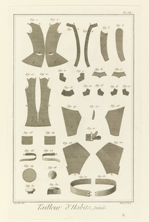 Depictions of clothing patterns used by tailors. All are labeled with figure numbers.