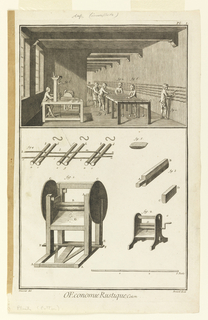 "Print, Plate I of ""Travail et emploi du coton"" from Diderot's Encyclopedia, Vol. I"