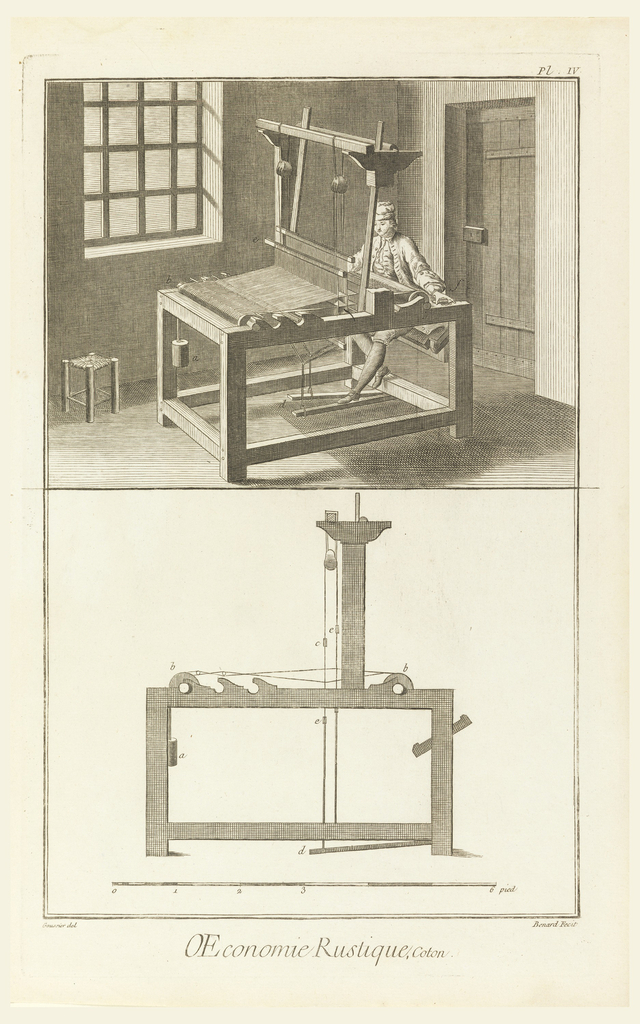 Upper register, a man seated, weaving cotton, in a room. Lower register, the loom shown from the side, parts lettered.