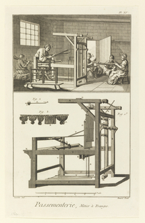 A man working at the loom as four women twist the material. Scale below.