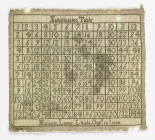 Multiplication table embroidered in green silk on an off-white wool ground, with the inscription: Margaret Logan Laight Oct 19 1799.