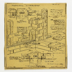 Design for a mass-operational house by Guimard, detailing the construction of support columns.