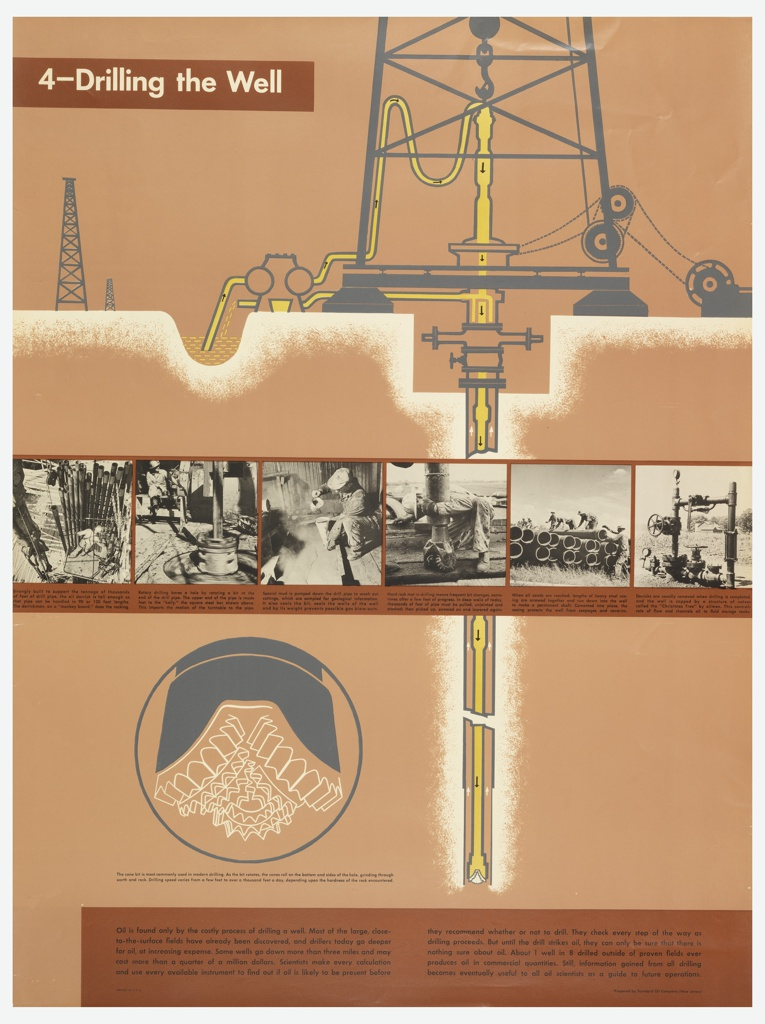 Poster design for Standard Oil with graphics, text, and photography on a tan background. Upper left, in white text in a brown box: 4—Drilling the Well. Graphic depicts lower section of drill tower with pipe leading into the earth, traversing poster vertically. At center, placed horizontally, six photographs with black text under each, show process of drilling for oil. Graphic continues below; left side, graphic of cone bit used to drill. Lower margin, black text in brown box explains process of drilling.