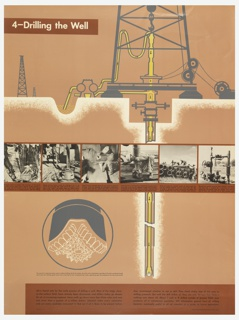 Poster, Drilling the Well