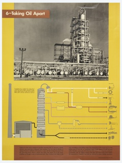 Poster design for Standard Oil, of a large photograph and graphics below, along with text in black, on yellow background. The photograph is of a refinery; graphics show details of how a refinery works and how oil is used to produce different products. Black text in brown box below explains the process further.