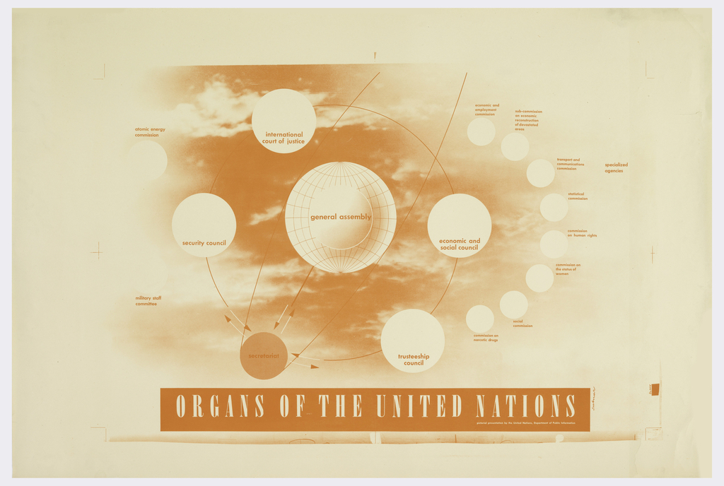 Poster design in orange graphics on cream background. Graphics showing the components of the United Nations in the form of a solar system with the General Assembly at the center. Lower margin, white text in orange rectangle: ORGANS OF THE UNITED NATIONS. Lower right, an orange box with text in orange: BLACK.