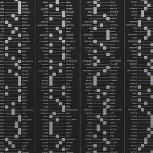 """Poster depicting a series of mixers and sliders that categorize the albums of David Bowie between a set of extremes.  Featuring seven columns for each album released between 1976-84, with """"DAVID/ BOWIE"""" printed in silver ink in custom typography."""