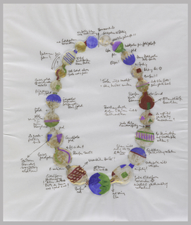 Multicolored beaded necklace. Each bead having illegible notations next to it.