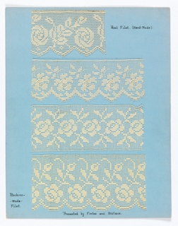 "Eighty-three samples of machine-made openwork and several examples of hand made lace mounted on boards. They imitate hand-embroidered net, crochet, or needlepoint.  All are floral patterns plus a few of early 1920's geometric style. ""Embroidered net"" produced by the Schiffli Machine."