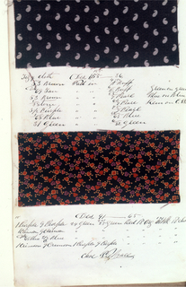 """Notebook with handwritten formulas for dyestuffs to be used for printing textiles. Contains 218 samples in various designs and brilliant colors. Label on cover reads: """"DELAINS FOR 1867-68."""""""