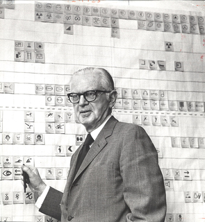 Archive of microfilm and movie film documenting Henry Dreyfuss' projects and product studies from 1929-1972: advertisement, photos, press releases, checklists and drawings.
