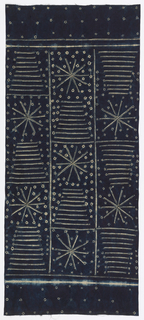 Indigo-dyed wrapper patterned with stitched resist. The field has a checkerboard layout of alternating design squares, one containing a pyramid-like shape of stacked lines, and the other a sunburst or snowflake pattern surrounded by dots. End borders have a simple dot pattern.