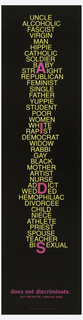 "Poster for AIDS prevention.   Vertical list of social classifications in yellow on black paper with ""A/I/D/S"" from the letters of list in pink and larger font.  Imprinted in yellow, from top to bottom: ""UNCLE/ALCOHOLIC/FASCIST/VIRGIN/MAN/HIPPIE/CATHOLIC/SOLDIER/BABY/STRAIGT/REPUBLICAN/FEMINIST/SINGLE/FATHER/YUPPIE/STUDENT/POOR/WOMEN/WHITE/RAPIST/DEMOCRAT/WIDOW/RABBI/GAY/BLACK/MOTHER/ARTIST/NURSE/ADDICT/WEDDED/HEMOPHILIAC/DIVORCEE/CHILD/NIECE/ATHLETE/PRIEST/SPOUSE/ TEACHER/BISEXUAL"".  Large ""A"" for A's in ""BABY"" and ""STRAIGHT"", large ""I"" for I's in ""WHITE"" and ""RAPIST"", large ""D"" for D's in ""ADDICT"" and ""WEDDED"", and large ""S"" for S in ""BISEXUAL"".  Imprinted in pink, bottom: ""does not discriminate/ GET THE FACTS: 1-800-541-AIDS""."