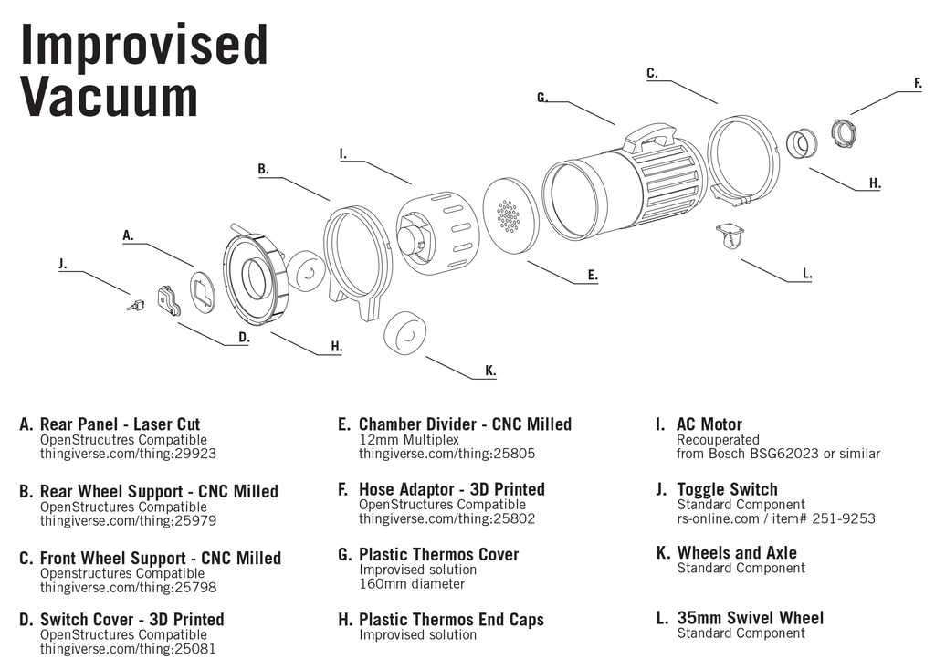 Graphic showing parts of vacuum cleaner.