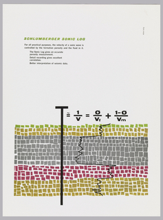 "Vertical format print advertisement tear sheet. At lower half of composition, five horizontal layers of colored blocks in gold, pink, gray, and green, representing layers of the earth with grass at surface. At left, a black ""T"" extends from above ground through all layers, simulating the product advertised. The ""T"" is also the first letter of an equation, which follows in black text at right. Under the equation is a squiggly line depicting a wave in the earth."