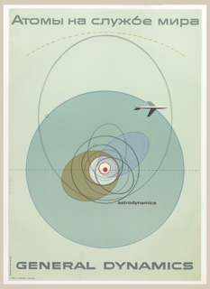 Poster depicts several overlapping circles in black, brown, and gray; and a plane flying through them. Above, text in Russian; center: astrodynamics; lower margin: GENERAL DYNAMICS.