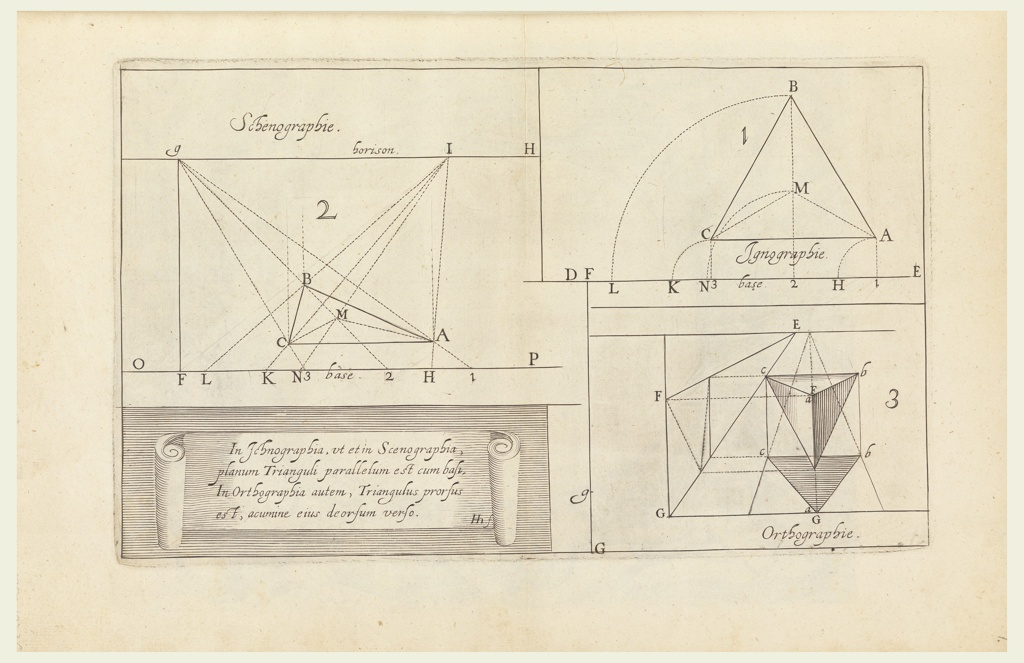 Three diagrams and a banner with an inscription.