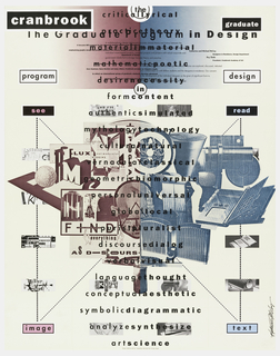 "Poster serves as a promotional object and when perforations are cut, as many individual postcards/requests for program information. Recto: densely integrated design of text and images. At top is text printed in small letters describing program, layered underneath an assemblage of words arranged in a central vertical column spanning the sheet, characterizing design and the design process. At center is a pictorial montage of industrial and graphic design objects (e.g. furniture, telephone, etc.). Composition is stabilized by the following words: ""see"" (upper middle left), ""read"" (upper middle right), ""text"" (lower right), and ""image"" (lower left). Verso: perforated postcards with program information."
