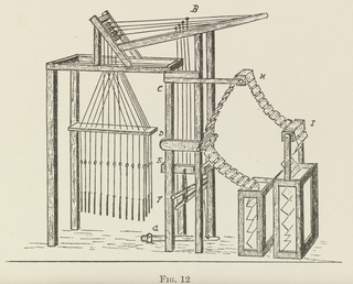 Book Illustration, Jacquard Weaving and Designing, Falcon Loom of 1728, Figure 12