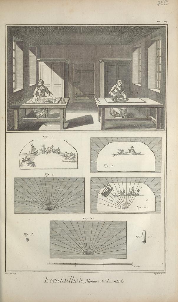 Book, Encyclopédie, ou, Dictionnaire raisonné des sciences, des arts et des métiers, 1751–65
