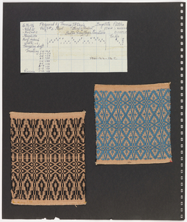 Two textile samples, paper on perforated paper. At top left, graph paper handwritten with weaving sequence: Bagatelle. Bottom left, plain weave textile in black and cream. Bottom right, plain weave textile in cream and blue.